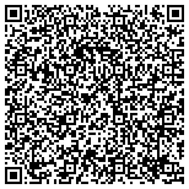 QR-код с контактной информацией организации ГОРОДСКАЯ ПОЛИКЛИНИКА ДЕТСКОЙ КЛИНИЧЕСКОЙ БОЛЬНИЦЫ № 1
