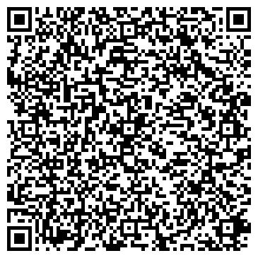 QR-код с контактной информацией организации ИП ДОМАШНИЙ ДОКТОР