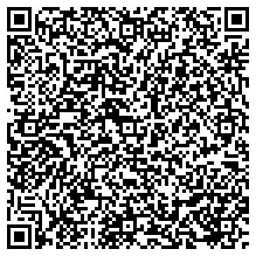 QR-код с контактной информацией организации БИБЛИОТЕКА ЦЕНТРАЛЬНАЯ РАЙОННАЯ МСТИСЛАВСКАЯ