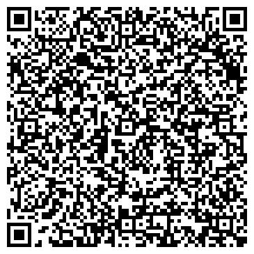 QR-код с контактной информацией организации ГОРОДСКАЯ ВЕТЕРИНАРНО-САНИТАРНАЯ СТАНЦИЯ