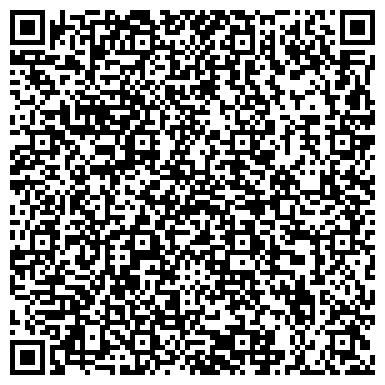 QR-код с контактной информацией организации БЕЛАГРОПРОМБАНК ОАО ОТДЕЛЕНИЕ В Г.Г.МОЛОДЕЧНО