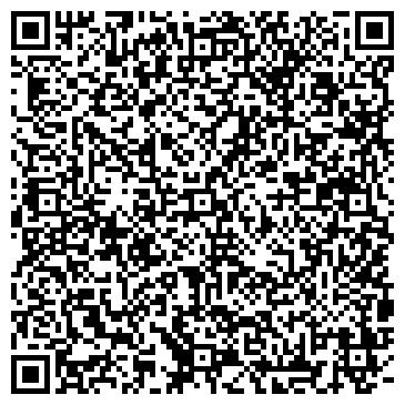 QR-код с контактной информацией организации БЕЛГАЗПРОМБАНК ОАО ФИЛИАЛ 1