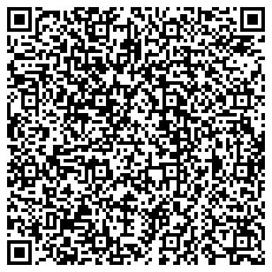 QR-код с контактной информацией организации БЕЛПРОМСТРОЙБАНК ОАО ОТДЕЛЕНИЕ В Г.Г.МОЛОДЕЧНО