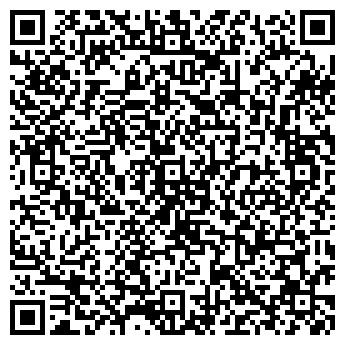 QR-код с контактной информацией организации ЭНЕРГОДИАГНОСТИКА И СЕРВИС