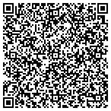 QR-код с контактной информацией организации ЦЕНТР ПРОМЫШЛЕННОЙ КОМПЛЕКТАЦИИ