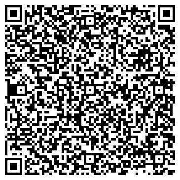 QR-код с контактной информацией организации МАСЛОСЫРБАЗА МОЛОДЕЧНЕНСКАЯ КУП
