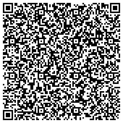 QR-код с контактной информацией организации НАЦИОНАЛЬНЫЙ БАНК ОТДЕЛЕНИЕ ГЛАВНОГО УПРАВЛЕНИЯ ПО МИНСКУ И МИНСКОЙ ОБЛАСТИ В Г.Г.МОЛОДЕЧНО