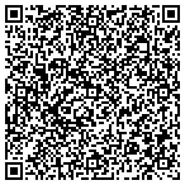 QR-код с контактной информацией организации МОЛОЧНАЯ КУХНЯ ГОРОДСКОЙ ДЕТСКОЙ ПОЛИКЛИНИКИ N 6