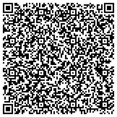QR-код с контактной информацией организации КОМИТЕТ ПО ОБРАЗОВАНИЮ АДМИНИСТРАЦИИ ИНДУСТРИАЛЬНОГО РАЙОНА Г. БАРНАУЛА