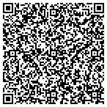 QR-код с контактной информацией организации САНИТАРНО-ЭПИДЕМИОЛОГИЧЕСКАЯ СТАНЦИЯ ГОРОДСКАЯ