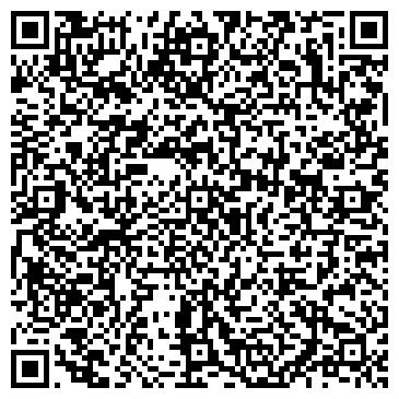 QR-код с контактной информацией организации ЦЕНТРАЛЬНАЯ ГОРОДСКАЯ АПТЕКА