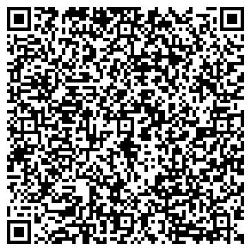 QR-код с контактной информацией организации КРАСНОЯРСКПОЛИМЕРКЕРАМИКА, ОАО
