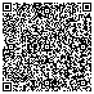 QR-код с контактной информацией организации БПГУ ИМ. В. М. ШУКШИНА ОТДЕЛ МЕЖДУНАРОДНЫХ СВЯЗЕЙ