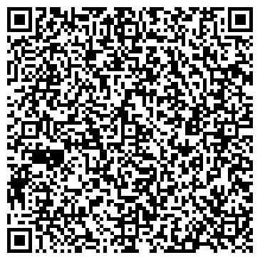 QR-код с контактной информацией организации ГОРОДСКАЯ ЖЕЛЕЗНО-ДОРОЖНАЯ БОЛЬНИЦА