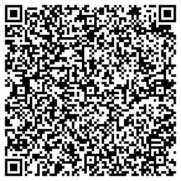 QR-код с контактной информацией организации РУКОВОДСТВО РЕСПУБЛИКИ АЛТАЙ