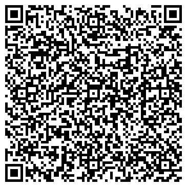 QR-код с контактной информацией организации ГУРЬЕВСКИЙ ПИЩЕКОМБИНАТ
