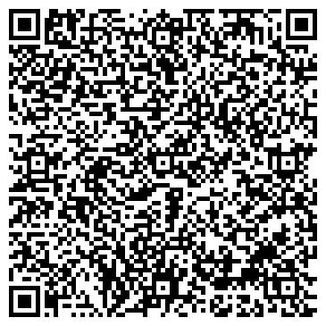 QR-код с контактной информацией организации ГУРЬЕВСКШАХТОРУДСТРОЙ, ОАО
