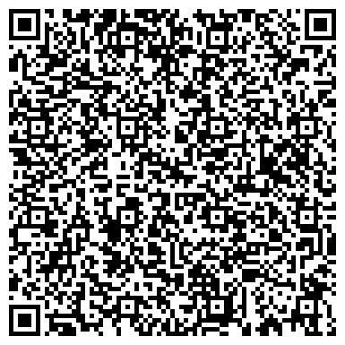 QR-код с контактной информацией организации НАРДМАРКЕТИНФОРМ ПРОИЗВОДСТВЕННО-КОММЕРЧЕСКОЕ ТОВАРИЩЕСТВО