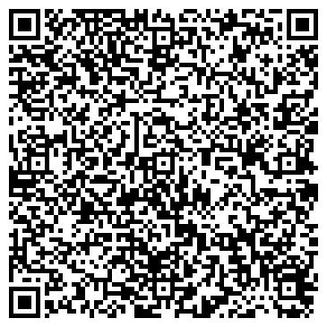 QR-код с контактной информацией организации ТОРГОВЫЙ ОТДЕЛ УЧРЕЖДЕНИЯ ЕД-288
