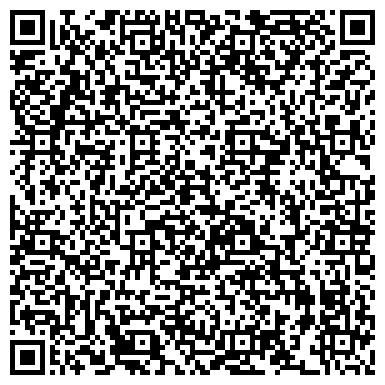 QR-код с контактной информацией организации САНАТОРИЙ-ПРОФИЛАКТОРИЙ ГУП СПБ МЕТРОПОЛИТЕНА