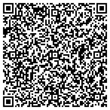 QR-код с контактной информацией организации МАГАЗИН АПТЕЧНЫЙ АО МЕДФАРМ