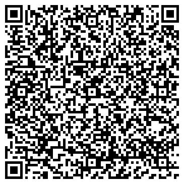QR-код с контактной информацией организации СЛАВНЕФТЕБАНК ЗАО ФИЛИАЛ 1