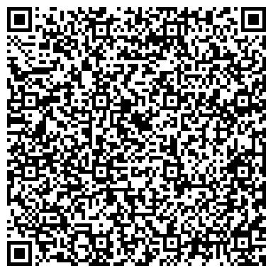 QR-код с контактной информацией организации ПАНАЦЕЯ СПЕЦИАЛИЗИРОВАННАЯ ПРОИЗВОДСТВЕННАЯ АПТЕКА МУФП