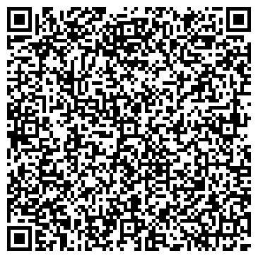 QR-код с контактной информацией организации БЫТОВИК МУП ПАРИКМАХЕРСКАЯ № 12