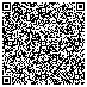 QR-код с контактной информацией организации БЫТОВИК МУП ПАРИКМАХЕРСКАЯ № 21