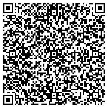 QR-код с контактной информацией организации ВСЭМ ОАО ПРОМЫШЛЕННОЕ ПРОИЗВОДСТВО