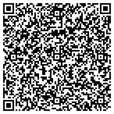 QR-код с контактной информацией организации МЕЛА РОССА, ООО