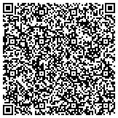 QR-код с контактной информацией организации НАУЧНО-МЕТОДИЧЕСКИЙ ЦЕНТР ИРКУТСКОГО ФИЛИАЛА ИНСТИТУТА ПРОФОБРАЗОВАНИЯ