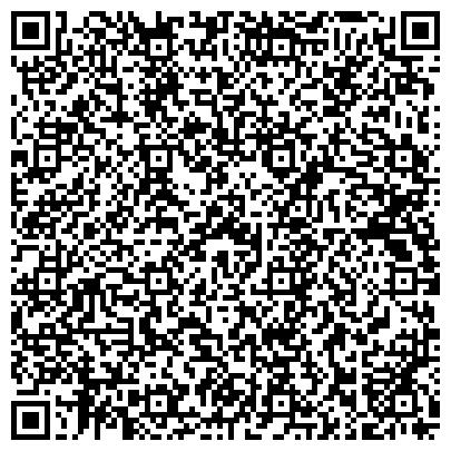 QR-код с контактной информацией организации ЦЕНТРА ГОССАНЭПИДНАДЗОРА Г. ИРКУТСКА ОТДЕЛЕНИЕ ГИГИЕНИЧЕСКОГО ОБУЧЕНИЯ