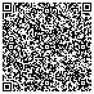 QR-код с контактной информацией организации СИНАГОГА ЕВРЕЙСКАЯ ОБЩИНА