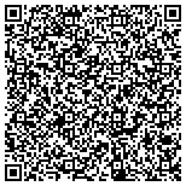 QR-код с контактной информацией организации НАУЧНО-ТЕХНИЧЕСКОЕ ОБЩЕСТВО ЖЕЛЕЗНОДОРОЖНОГО ТРАНСПОРТА