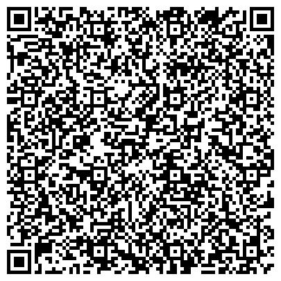 QR-код с контактной информацией организации НЕКОММЕРЧЕСКОЕ ПАРТНЕРСТВО ТОВАРОПРОИЗВОДИТЕЛЕЙ И ПРЕДПРИНИМАТЕЛЕЙ ИРКУТСКОЙ ОБЛАСТИ