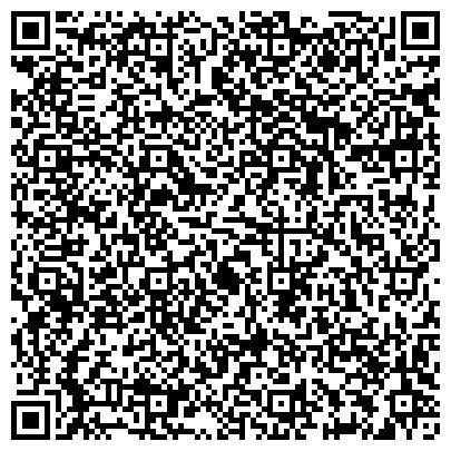 QR-код с контактной информацией организации ТЕХНИКУМ БИБЛИОТЕЧНЫЙ ИМ.А.С.ПУШКИНА Г.МОГИЛЕВСКИЙ ГОСУДАРСТВЕННЫЙ