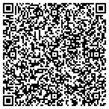 QR-код с контактной информацией организации ЗАО ИРМЕТ