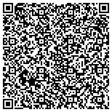 QR-код с контактной информацией организации Дом-музей Трубецких