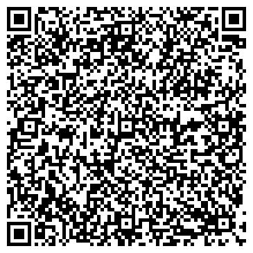 QR-код с контактной информацией организации ОТДЕЛ ИСТОРИИ КРАЕВЕДЧЕСКОГО МУЗЕЯ