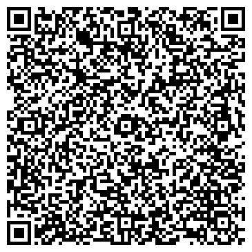 QR-код с контактной информацией организации БИБЛИОТЕКА ОТДЕЛА ЦЕН ОБЛАСТНОЙ АДМИНИСТРАЦИИ