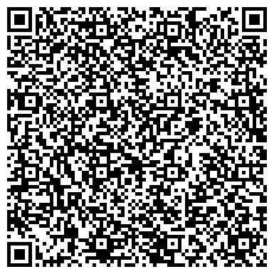 QR-код с контактной информацией организации ИМ. СЕМЬИ ПОЛЕВЫХ ГУМАНИТАРНЫЙ ЦЕНТР-БИБЛИОТЕКА МУК