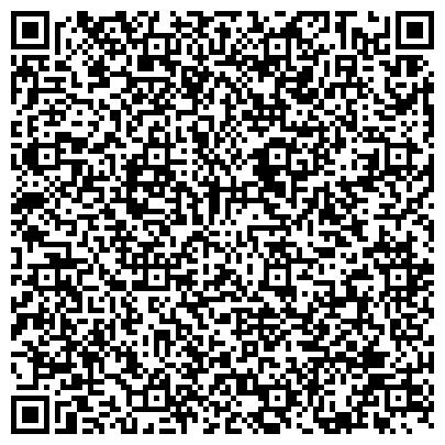 QR-код с контактной информацией организации ИРКУТСКИЙ ГОСУДАРСТВЕННЫЙ УНИВЕРСИТЕТ ЗОНАЛЬНАЯ НАУЧНАЯ БИБЛИОТЕКА