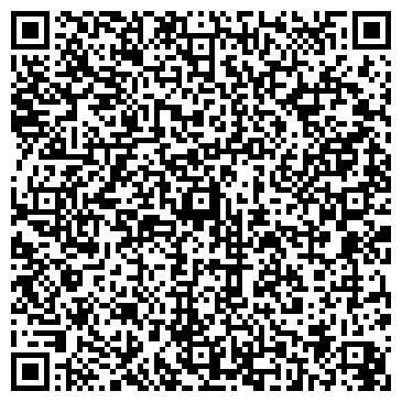QR-код с контактной информацией организации НАУЧНАЯ БИБИЛИОТЕКА ИНЦ СО РАН