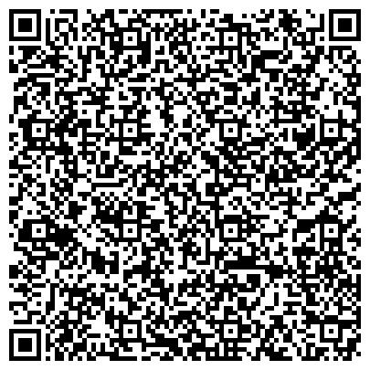 QR-код с контактной информацией организации ОБЛАСТНАЯ ГОСУДАРСТВЕННАЯ УНИВЕРСАЛЬНАЯ НАУЧНАЯ БИБЛИОТЕКА ИМ. И. И. МОЛЧАНОВА-СИБИРСКОГО