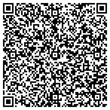 QR-код с контактной информацией организации ОБЛАСТНАЯ ДЕТСКАЯ БИБЛИОТЕКА ИМ. МАРКА СЕРГЕЕВА