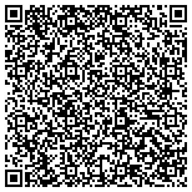 QR-код с контактной информацией организации НАЦИОНАЛЬНЫЙ БАНК ГЛАВНОЕ УПРАВЛЕНИЕ ПО Г.МОГИЛЕВСКОЙ ОБЛАСТИ
