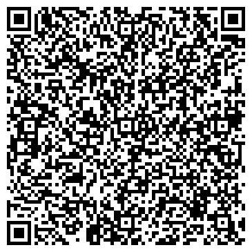 QR-код с контактной информацией организации КУПРЯКОВ П. В., ИП