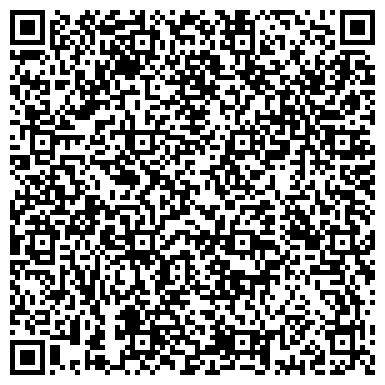 QR-код с контактной информацией организации Министерство природных ресурсов Иркутской области