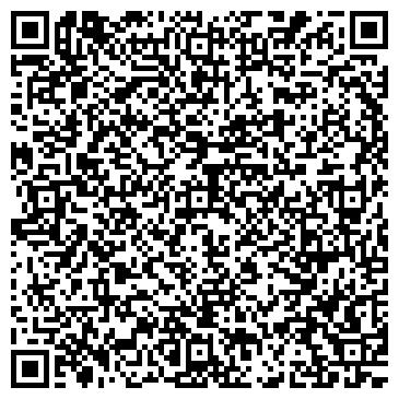 QR-код с контактной информацией организации № 8 СВЯЗЬСТРОЙ АО ОБЩЕЖИТИЕ